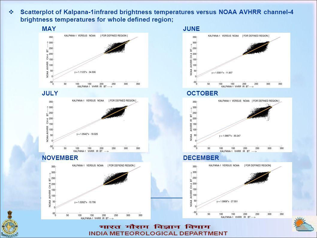  Scatterplot of Kalpana-1infrared brightness temperatures versus NOAA AVHRR channel-4 brightness temperatures for whole defined region; MAY JUNE JULY OCTOBER NOVEMBER DECEMBER