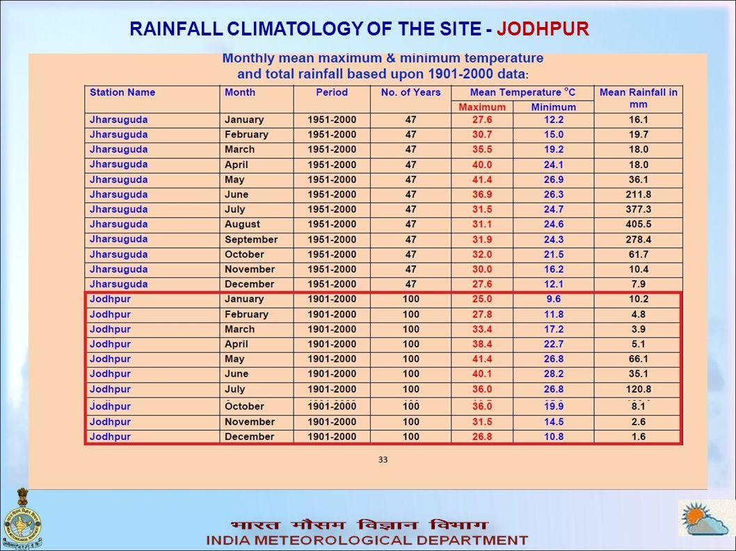 RAINFALL CLIMATOLOGY OF THE SITE - JODHPUR