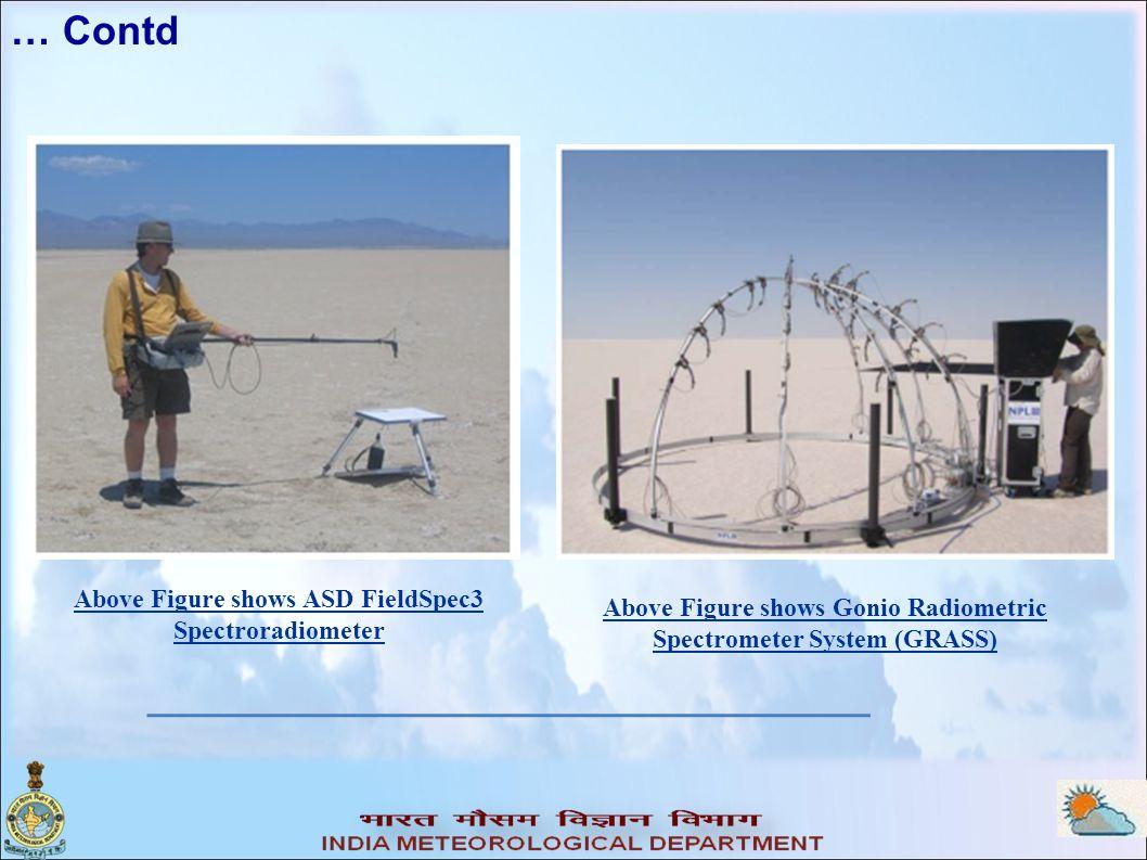 Above Figure shows ASD FieldSpec3 Spectroradiometer Above Figure shows Gonio Radiometric Spectrometer System (GRASS)