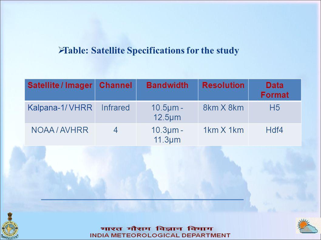 Satellite / ImagerChannelBandwidthResolutionData Format Kalpana-1/ VHRRInfrared10.5µm - 12.5µm 8km X 8kmH5 NOAA / AVHRR410.3µm - 11.3µm 1km X 1kmHdf4  Table: Satellite Specifications for the study