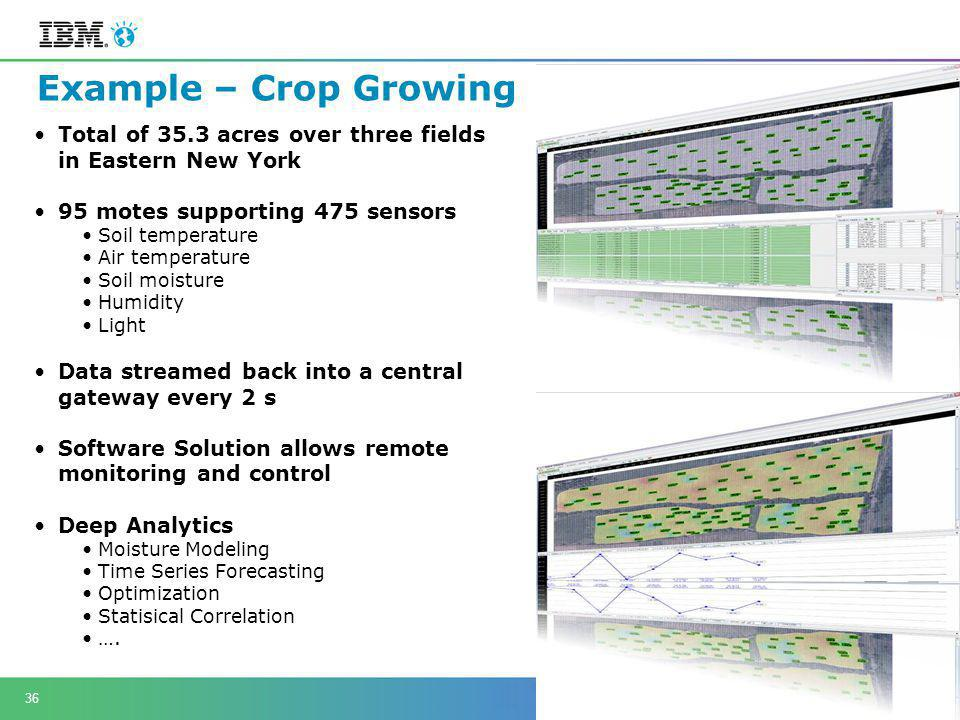 © 2013 IBM Corporation 36 Total of 35.3 acres over three fields in Eastern New York 95 motes supporting 475 sensors Soil temperature Air temperature Soil moisture Humidity Light Data streamed back into a central gateway every 2 s Software Solution allows remote monitoring and control Deep Analytics Moisture Modeling Time Series Forecasting Optimization Statisical Correlation ….
