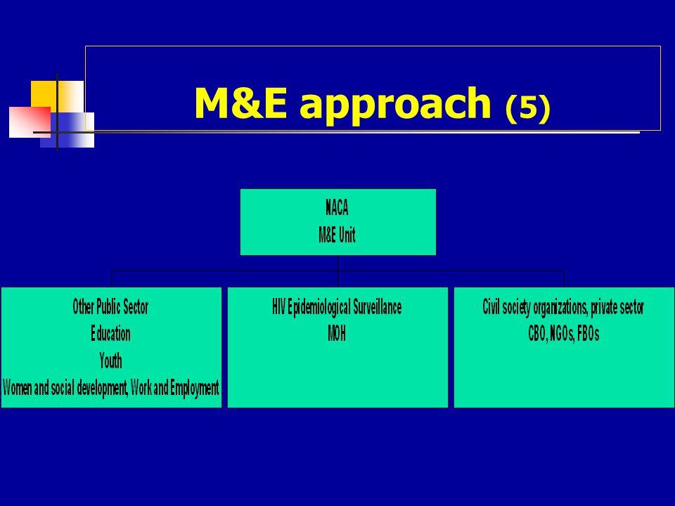 M&E approach (5)
