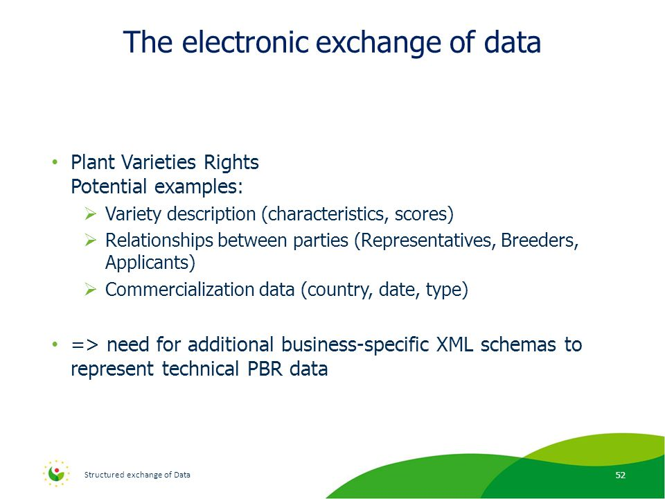 The electronic exchange of data Plant Varieties Rights Potential examples:  Variety description (characteristics, scores)  Relationships between parties (Representatives, Breeders, Applicants)  Commercialization data (country, date, type) => need for additional business-specific XML schemas to represent technical PBR data 52Structured exchange of Data