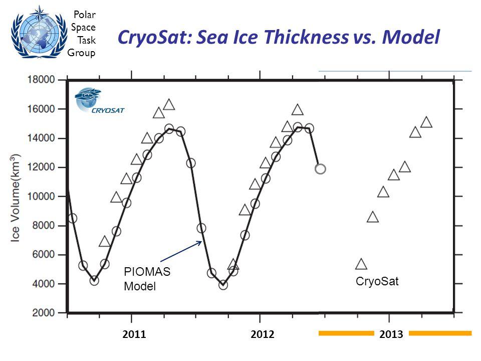 Polar Space Task Group 201320122011 CryoSat: Sea Ice Thickness vs. Model CryoSat PIOMAS Model
