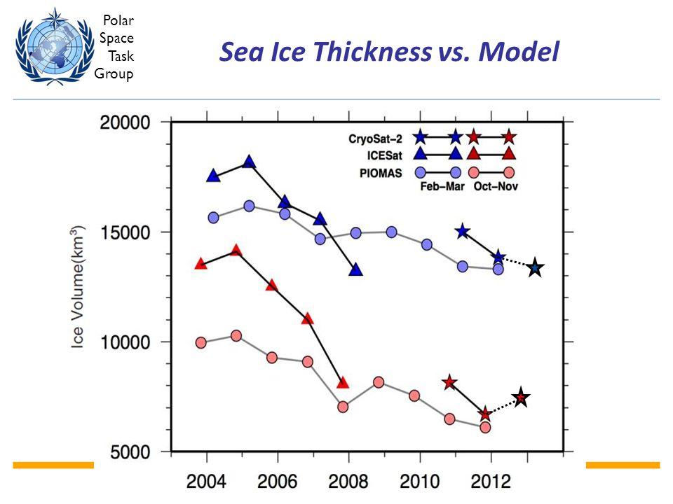 Polar Space Task Group Sea Ice Thickness vs. Model