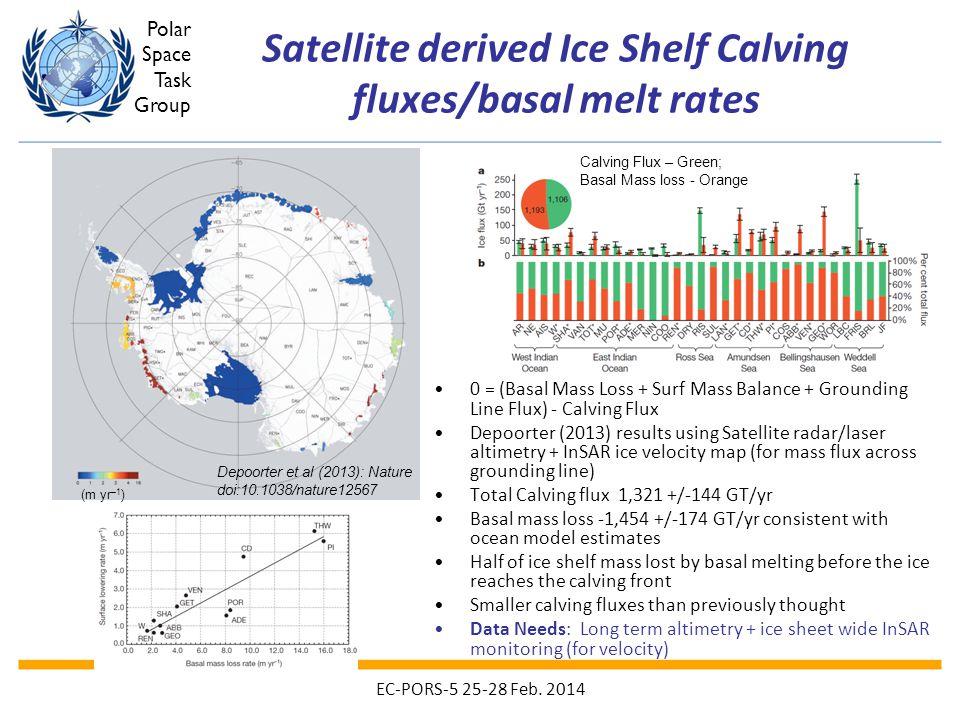 Polar Space Task Group Satellite derived Ice Shelf Calving fluxes/basal melt rates 0 = (Basal Mass Loss + Surf Mass Balance + Grounding Line Flux) - C