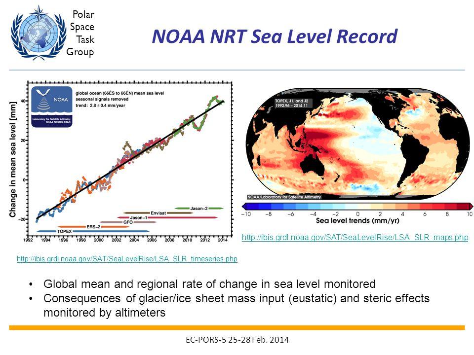 Polar Space Task Group NOAA NRT Sea Level Record EC-PORS-5 25-28 Feb. 2014 http://ibis.grdl.noaa.gov/SAT/SeaLevelRise/LSA_SLR_timeseries.php http://ib