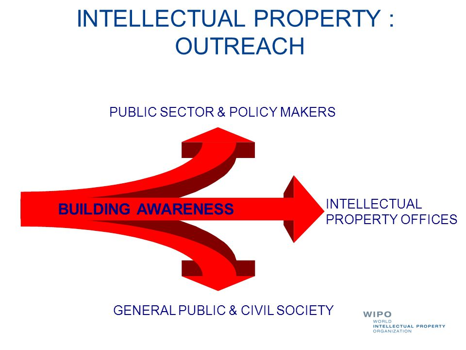 INTELLECTUAL PROPERTY : OUTREACH PUBLIC SECTOR & POLICY MAKERS INTELLECTUAL PROPERTY OFFICES BUILDING AWARENESS GENERAL PUBLIC & CIVIL SOCIETY