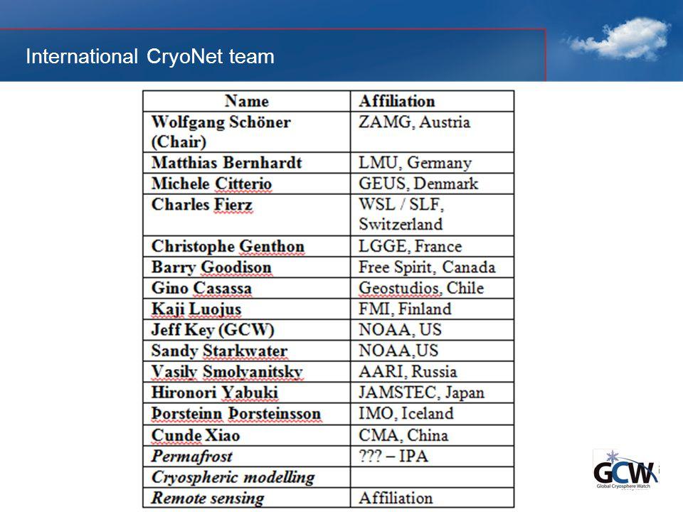 International CryoNet team