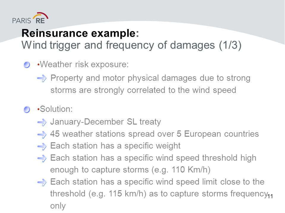 11 Reinsurance example: Wind trigger and frequency of damages (1/3) Weather risk exposure: Solution: Property and motor physical damages due to strong storms are strongly correlated to the wind speed January-December SL treaty 45 weather stations spread over 5 European countries Each station has a specific weight Each station has a specific wind speed threshold high enough to capture storms (e.g.