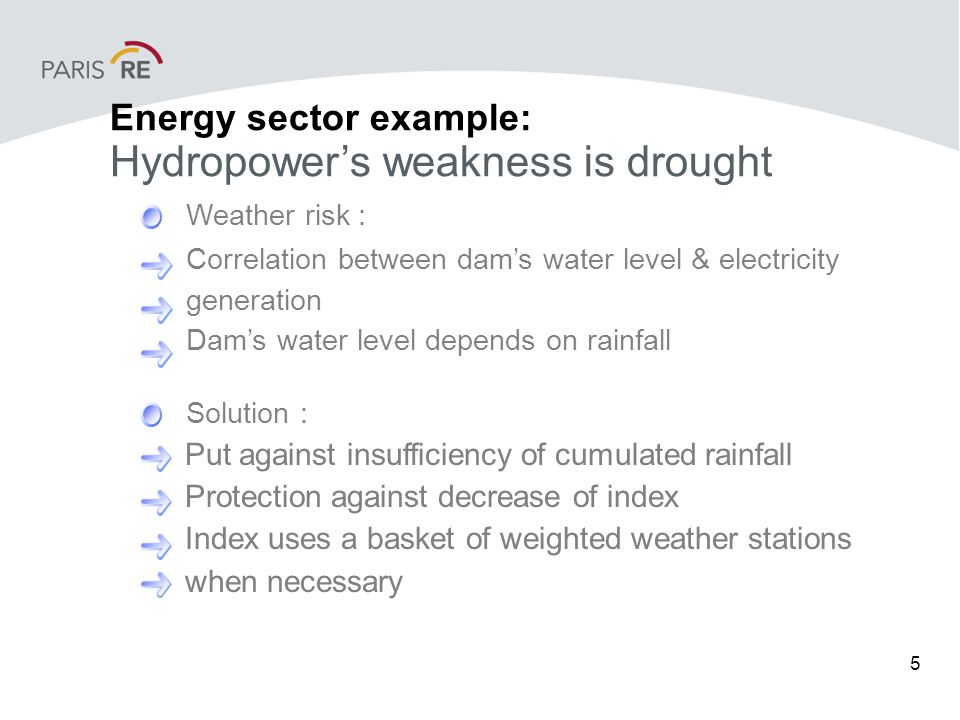 5 Energy sector example: Hydropower's weakness is drought Correlation between dam's water level & electricity generation Dam's water level depends on rainfall Weather risk : Solution : Put against insufficiency of cumulated rainfall Protection against decrease of index Index uses a basket of weighted weather stations when necessary