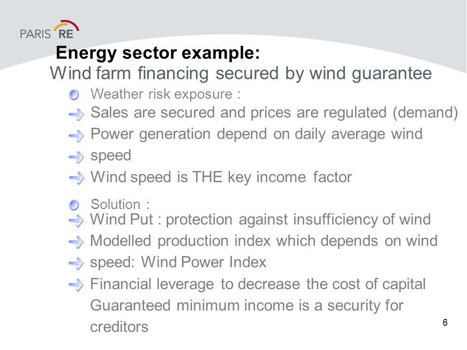 6 Energy sector example: Wind farm financing secured by wind guarantee Weather risk exposure : Solution : Wind Put : protection against insufficiency of wind Modelled production index which depends on wind speed: Wind Power Index Financial leverage to decrease the cost of capital Guaranteed minimum income is a security for creditors Sales are secured and prices are regulated (demand) Power generation depend on daily average wind speed Wind speed is THE key income factor