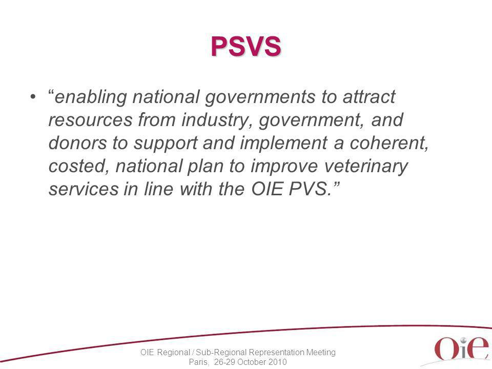 OIE Regional / Sub-Regional Representation Meeting Paris, 26-29 October 2010 PSVS enabling national governments to attract resources from industry, government, and donors to support and implement a coherent, costed, national plan to improve veterinary services in line with the OIE PVS.