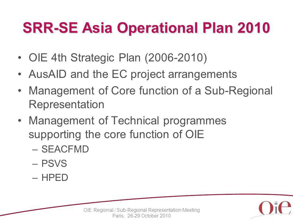 OIE Regional / Sub-Regional Representation Meeting Paris, 26-29 October 2010 SRR-SE Asia Operational Plan 2010 OIE 4th Strategic Plan (2006-2010) AusAID and the EC project arrangements Management of Core function of a Sub-Regional Representation Management of Technical programmes supporting the core function of OIE –SEACFMD –PSVS –HPED
