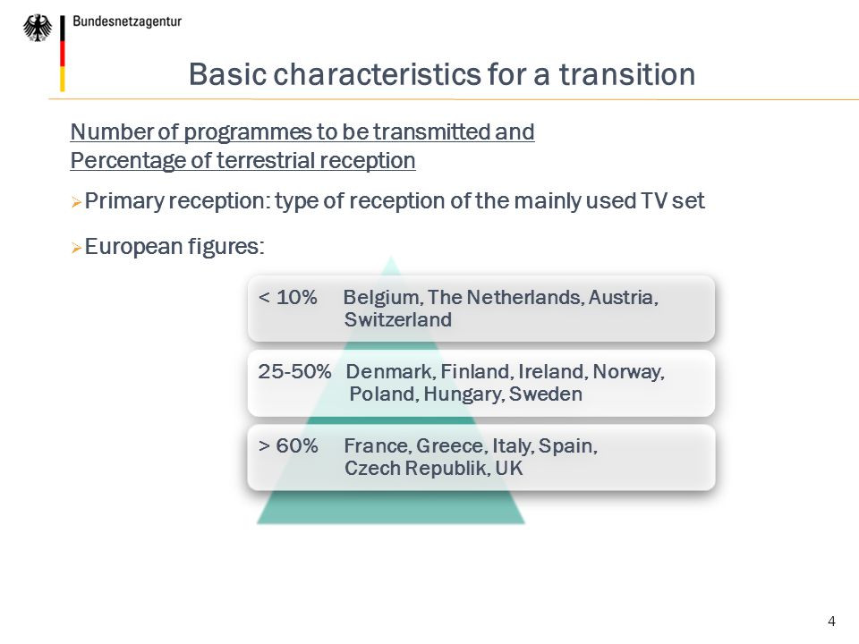 4 Basic characteristics for a transition Number of programmes to be transmitted and Percentage of terrestrial reception  Primary reception: type of r