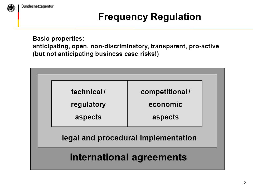 Frequency Allocation Table Frequency Plan (past: Frequency Utilisation Plan) Frequency Assignment General or Individual Assignment +Targets of Regulation Federal Government Federal Network Agency +add.
