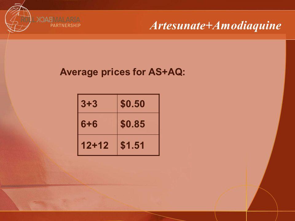 Average prices for AS+AQ: 3+3$0.50 6+6$0.85 12+12$1.51 Artesunate+Amodiaquine