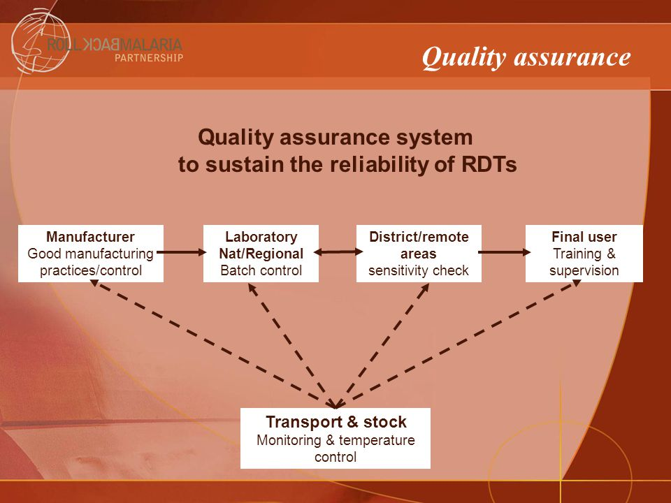 Quality assurance Quality assurance system to sustain the reliability of RDTs Transport & stock Monitoring & temperature control Manufacturer Good manufacturing practices/control Laboratory Nat/Regional Batch control District/remote areas sensitivity check Final user Training & supervision