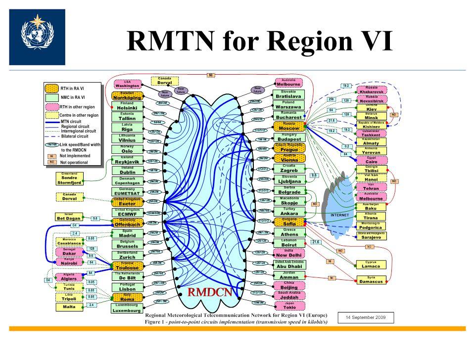RMTN for Region VI