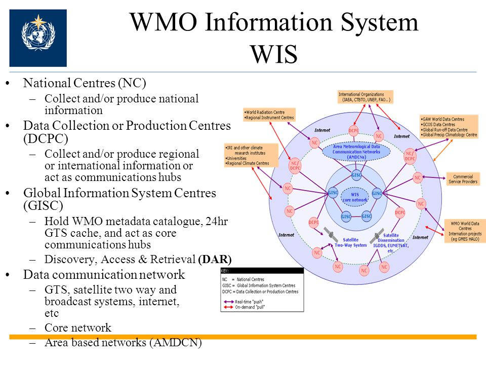 WIS / GTS Cloud I & II merged using RMDCN MPLS and add Internet -> WIS Core Network & AMDCNs