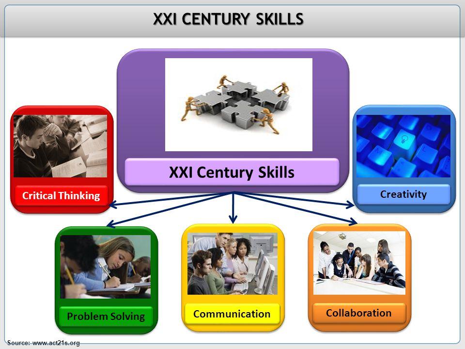 Problem Solving Source: www.act21s.org Critical Thinking Communication Collaboration XXI Century Skills Creativity XXI CENTURY SKILLS