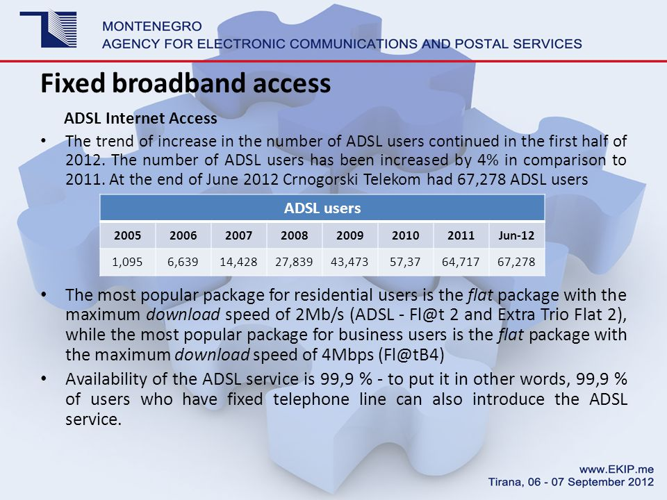 Fixed broadband access ADSL Internet Access The trend of increase in the number of ADSL users continued in the first half of 2012.