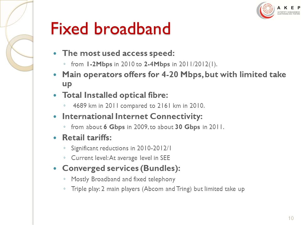 Fixed broadband The most used access speed: ◦ from 1-2Mbps in 2010 to 2-4Mbps in 2011/2012(1).