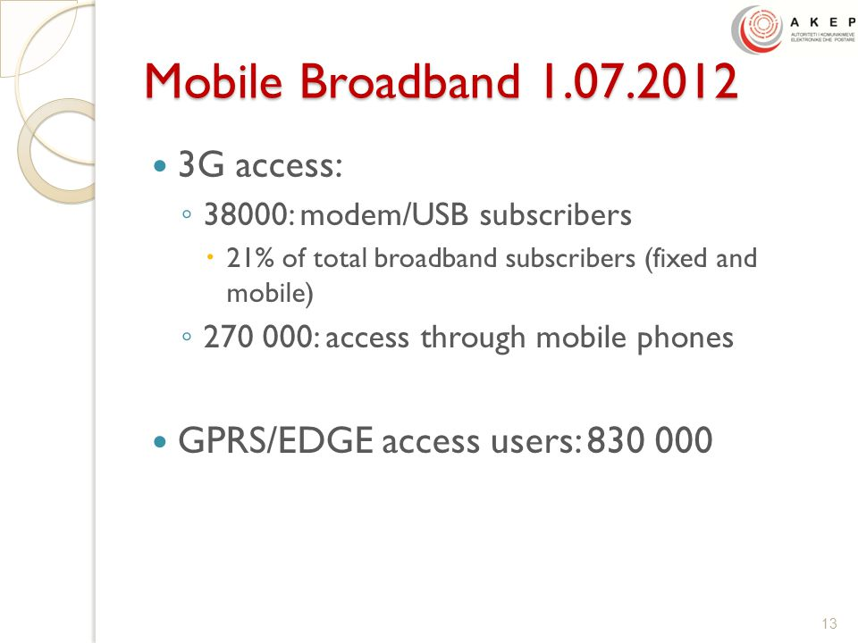 Mobile Broadband 1.07.2012 3G access: ◦ 38000: modem/USB subscribers  21% of total broadband subscribers (fixed and mobile) ◦ 270 000: access through mobile phones GPRS/EDGE access users: 830 000 13
