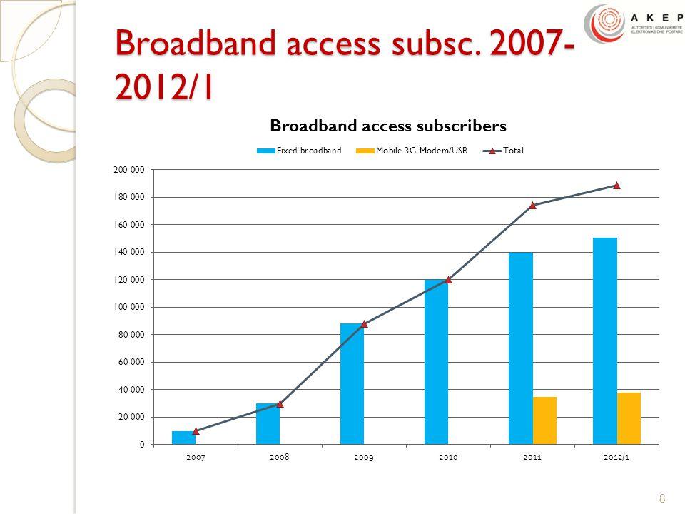 Broadband access subsc. 2007- 2012/1 8