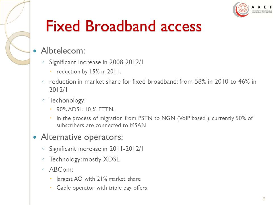 Fixed Broadband access Albtelecom: ◦ Significant increase in 2008-2012/1  reduction by 15% in 2011.