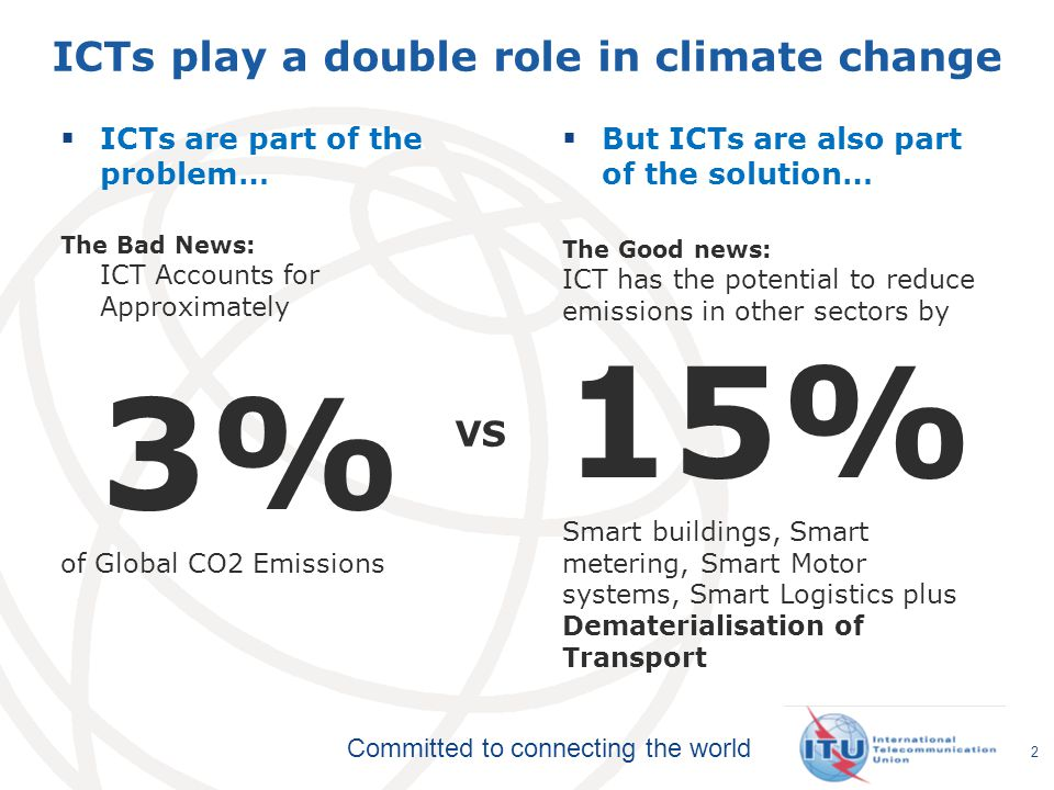 Committed to connecting the world ICTs play a double role in climate change  ICTs are part of the problem… The Bad News: ICT Accounts for Approximately 3% of Global CO2 Emissions  But ICTs are also part of the solution… The Good news: ICT has the potential to reduce emissions in other sectors by 15% Smart buildings, Smart metering, Smart Motor systems, Smart Logistics plus Dematerialisation of Transport VS 2
