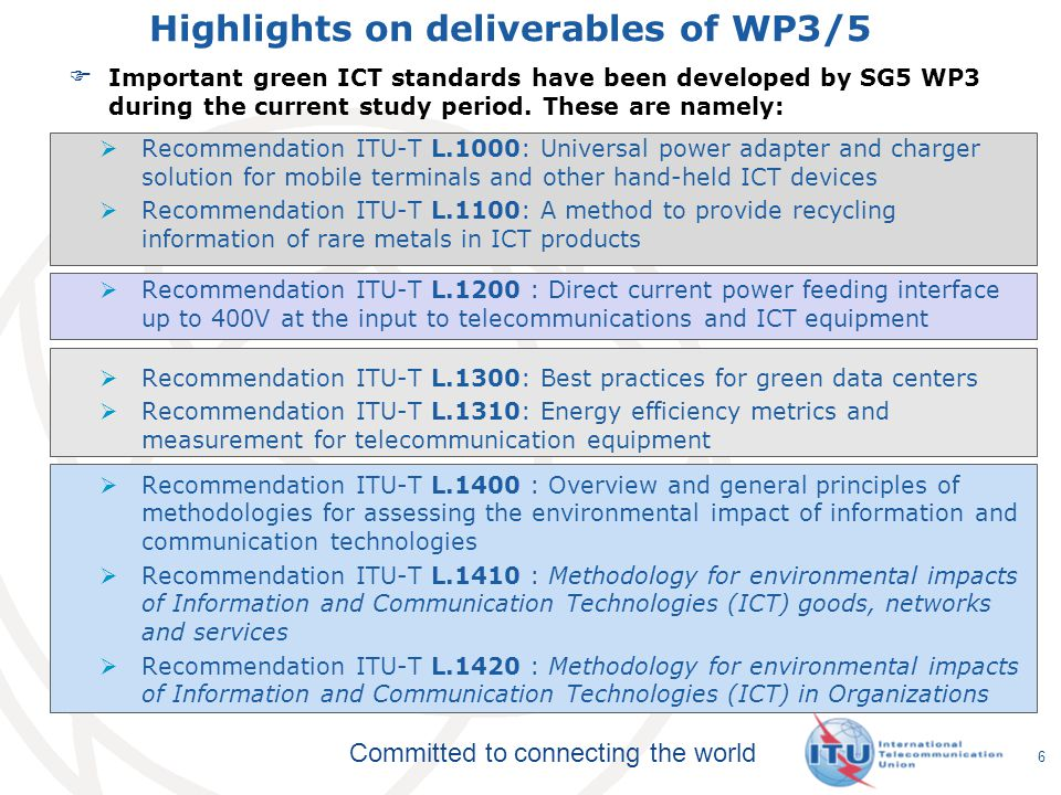 Committed to connecting the world Highlights on deliverables of WP3/5  Important green ICT standards have been developed by SG5 WP3 during the current study period.