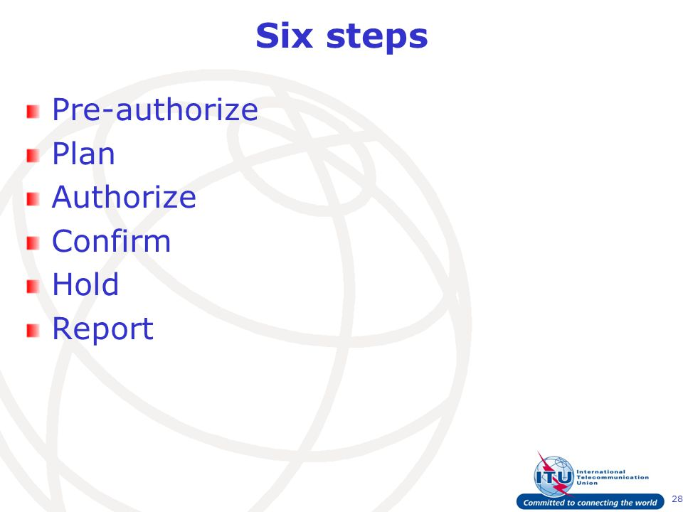 28 Six steps Pre-authorize Plan Authorize Confirm Hold Report