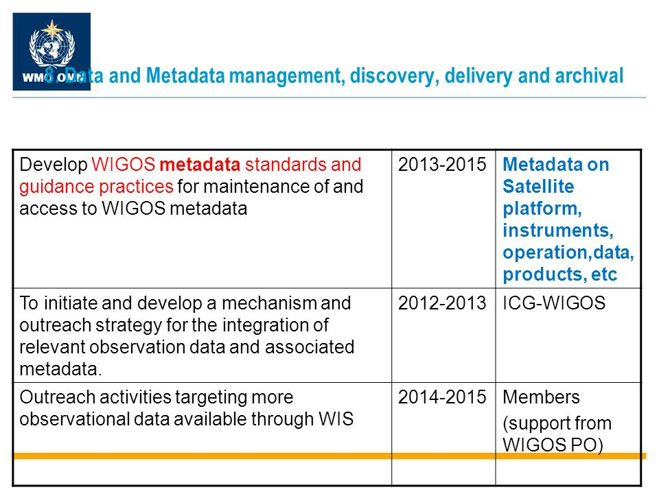 WMO OMM 8. Data and Metadata management, discovery, delivery and archival Develop WIGOS metadata standards and guidance practices for maintenance of a