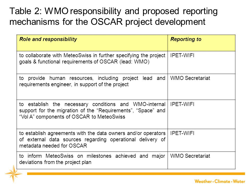 Table 2: WMO responsibility and proposed reporting mechanisms for the OSCAR project development Role and responsibilityReporting to to collaborate wit