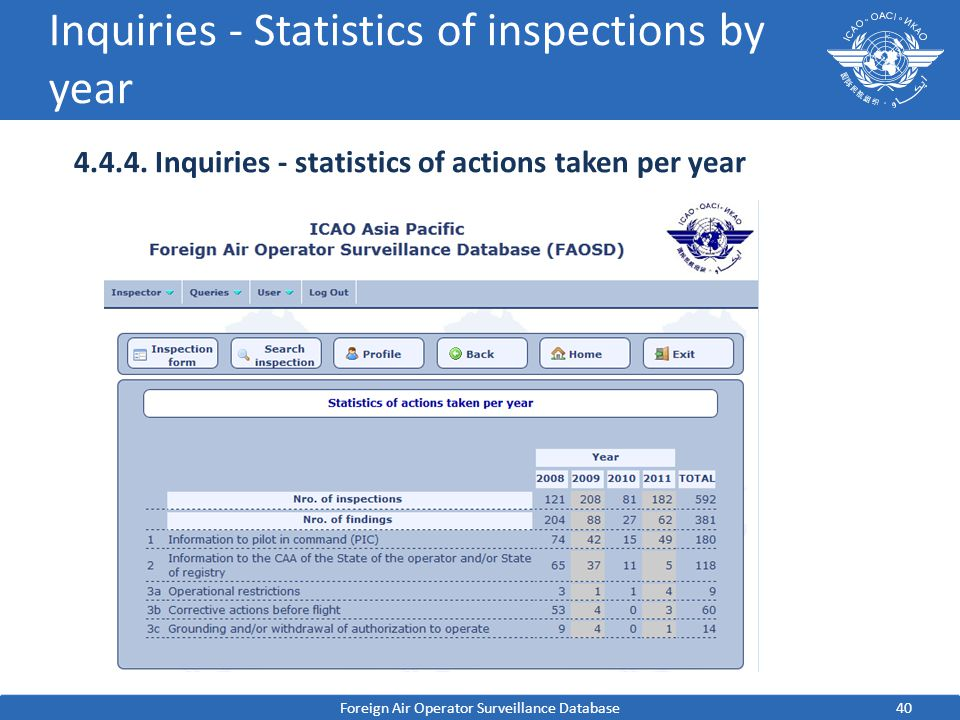 40 Inquiries - Statistics of inspections by year Foreign Air Operator Surveillance Database