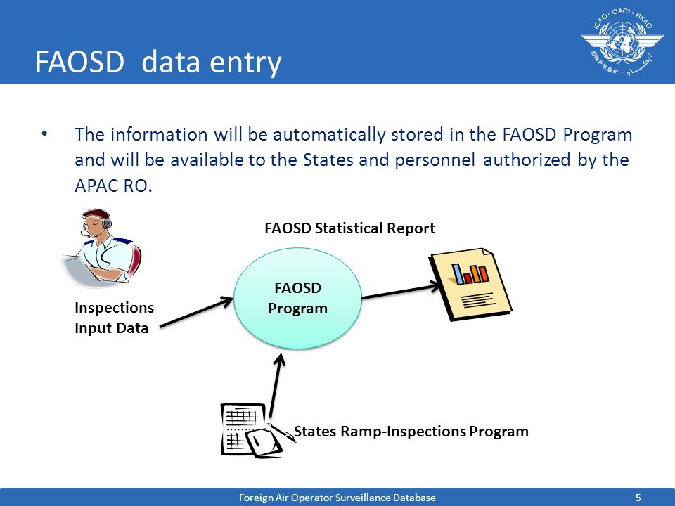 5 FAOSD data entry The information will be automatically stored in the FAOSD Program and will be available to the States and personnel authorized by the APAC RO.