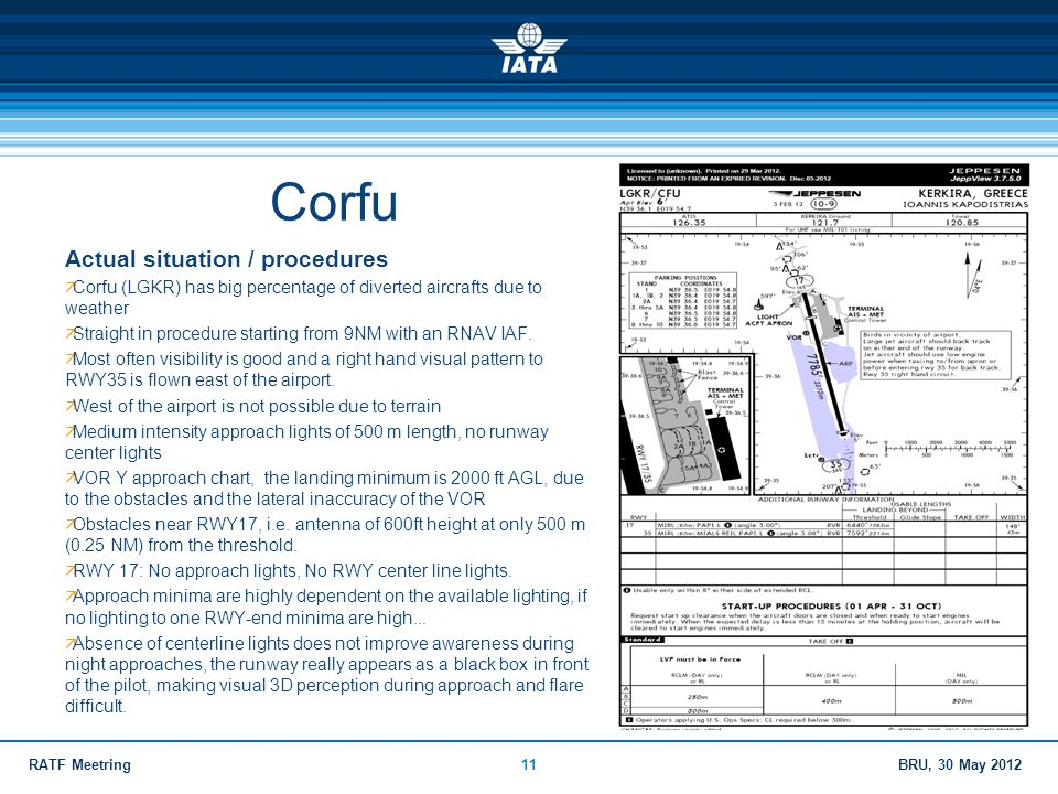 BRU, 30 May 2012RATF Meetring11 Corfu Actual situation / procedures  Corfu (LGKR) has big percentage of diverted aircrafts due to weather  Straight