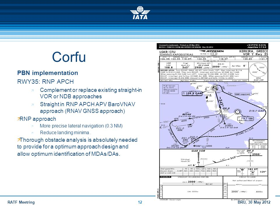 BRU, 30 May 2012RATF Meetring12 Corfu PBN implementation RWY35: RNP APCH  Complement or replace existing straight-in VOR or NDB approaches  Straight