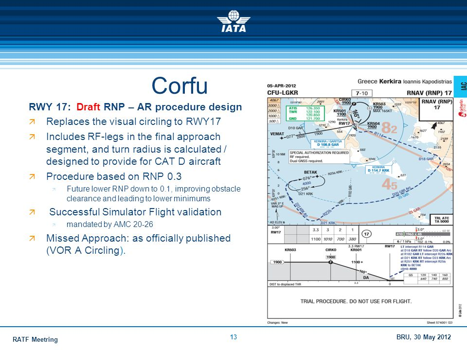 BRU, 30 May 2012 RATF Meetring 13 Corfu RWY 17: Draft RNP – AR procedure design  Replaces the visual circling to RWY17  Includes RF-legs in the fina