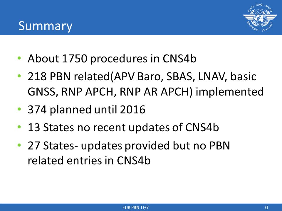 6 About 1750 procedures in CNS4b 218 PBN related(APV Baro, SBAS, LNAV, basic GNSS, RNP APCH, RNP AR APCH) implemented 374 planned until 2016 13 States no recent updates of CNS4b 27 States- updates provided but no PBN related entries in CNS4b Summary EUR PBN TF/7