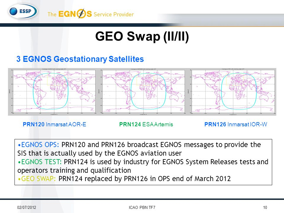 3 EGNOS Geostationary Satellites PRN120 Inmarsat AOR-EPRN124 ESA ArtemisPRN126 Inmarsat IOR-W EGNOS OPS: PRN120 and PRN126 broadcast EGNOS messages to provide the SIS that is actually used by the EGNOS aviation user EGNOS TEST: PRN124 is used by industry for EGNOS System Releases tests and operators training and qualification GEO SWAP: PRN124 replaced by PRN126 in OPS end of March 2012 02/07/201210ICAO PBN TF7 GEO Swap (II/II)