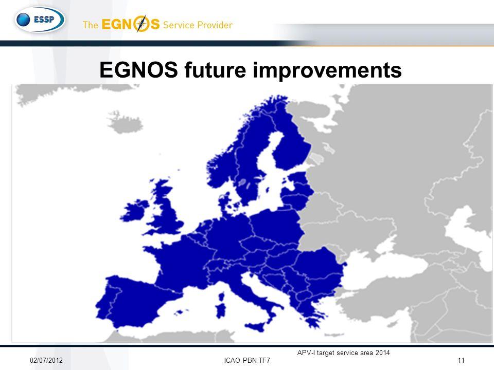 ESR V2.3.1i: Summer 2012.