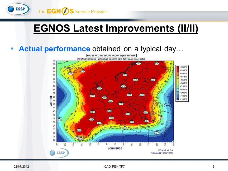  Actual performance obtained on a typical day… 02/07/20128ICAO PBN TF7 EGNOS Latest Improvements (II/II)