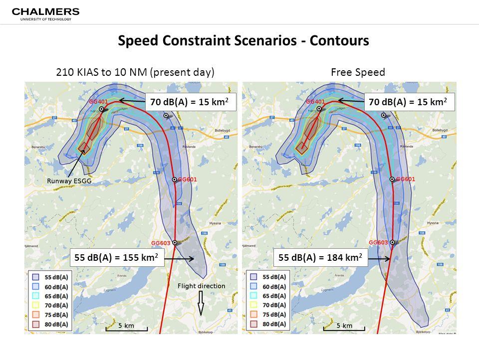 55 dB(A) = 155 km 2 70 dB(A) = 15 km 2 55 dB(A) = 184 km 2 70 dB(A) = 15 km 2 210 KIAS to 10 NM (present day)Free Speed Speed Constraint Scenarios - Contours
