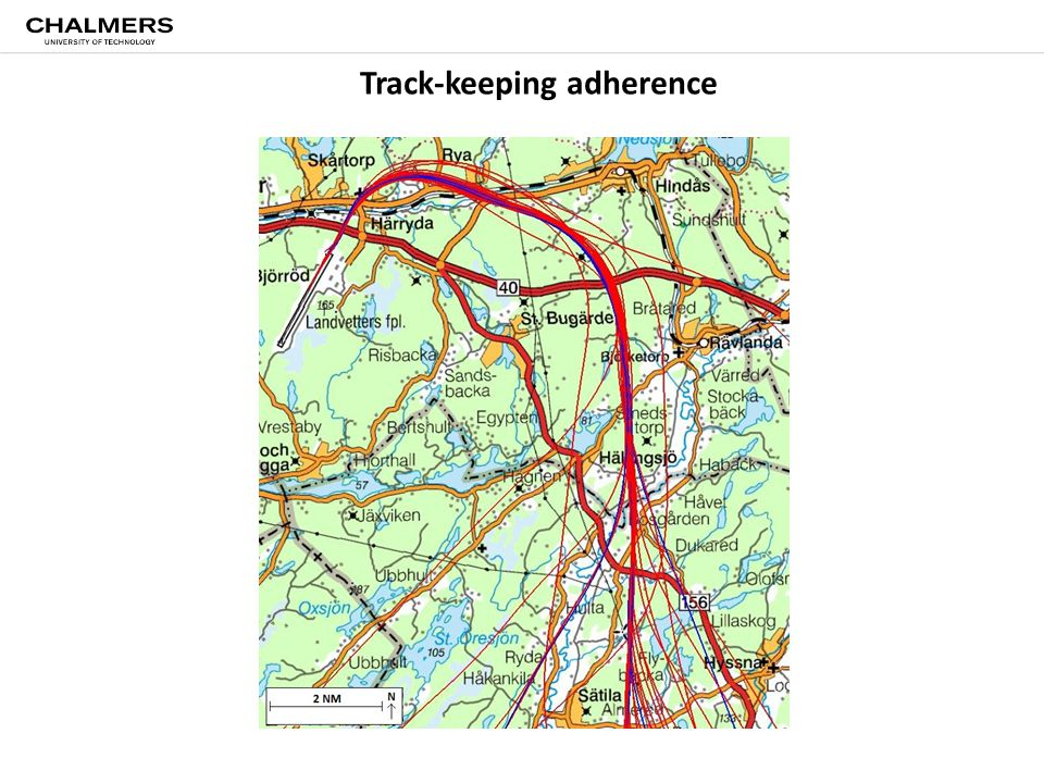 Track-keeping adherence