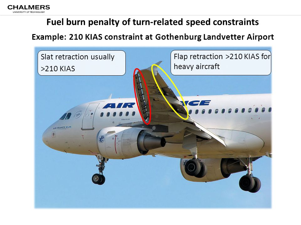 Fuel burn penalty of turn-related speed constraints Example: 210 KIAS constraint at Gothenburg Landvetter Airport Slat retraction usually >210 KIAS Flap retraction >210 KIAS for heavy aircraft