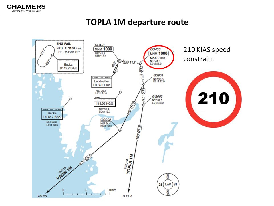 TOPLA 1M departure route 210 KIAS speed constraint 210