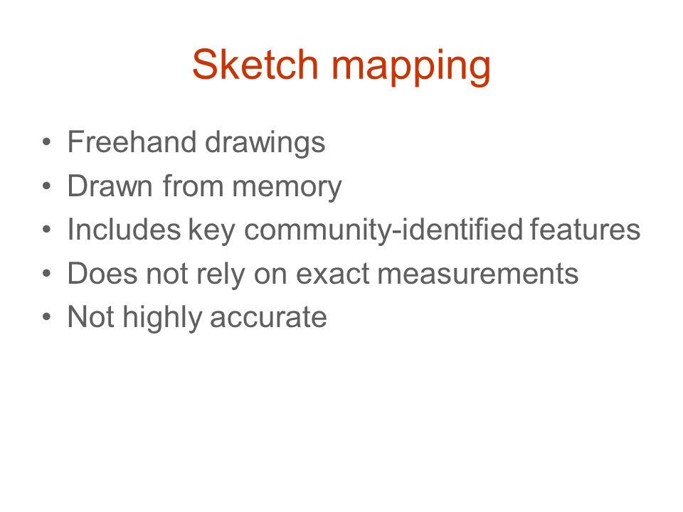 Sketch mapping in Malinau, Indonesia. Image by Jon Corbett.