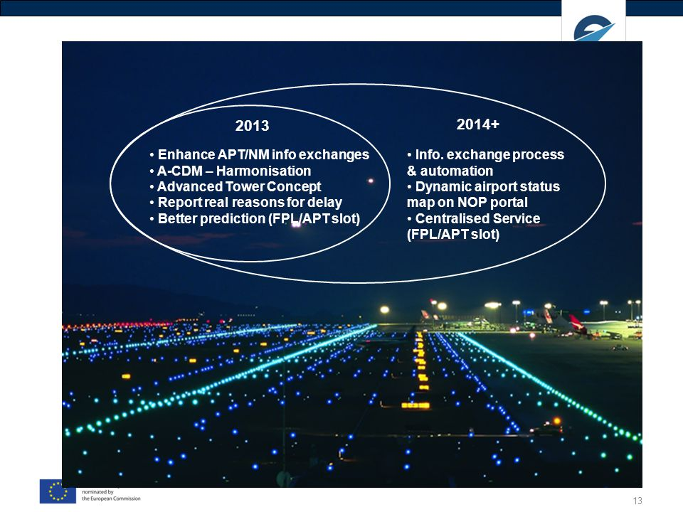 13 Enhance APT/NM info exchanges A-CDM – Harmonisation Advanced Tower Concept Report real reasons for delay Better prediction (FPL/APT slot) 2013 2014